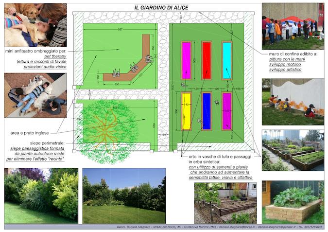 I care il volontariato si fa strada prima pagina online - Il giardino di alice ...