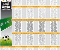 Calendario Serie_B