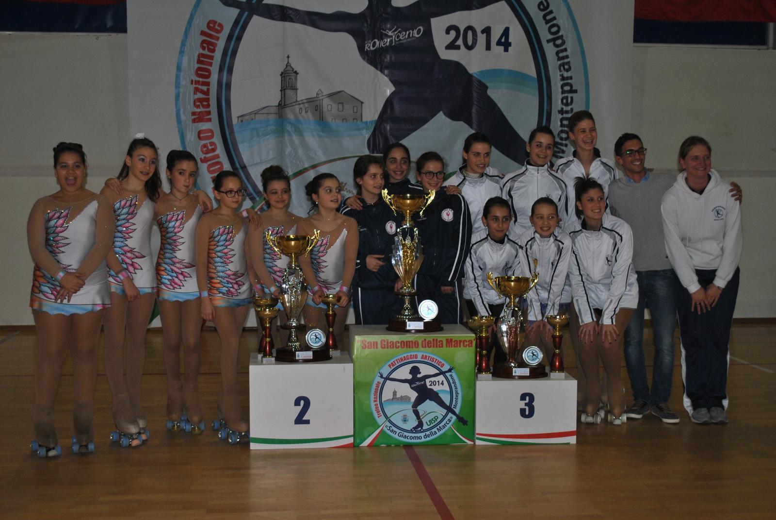 Trofeo Pattinaggi