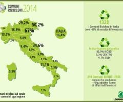 comuni ricicloni 2014