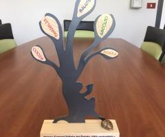 albero dei diritti