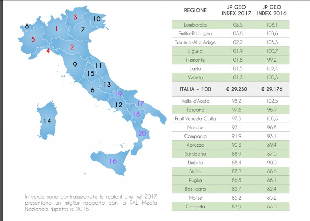 classifica stipendi 2018 regioni