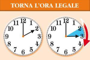 cambio-ora-2019-torna-ora-legale-spostare-lancette-orologio-avanti-31-marzo