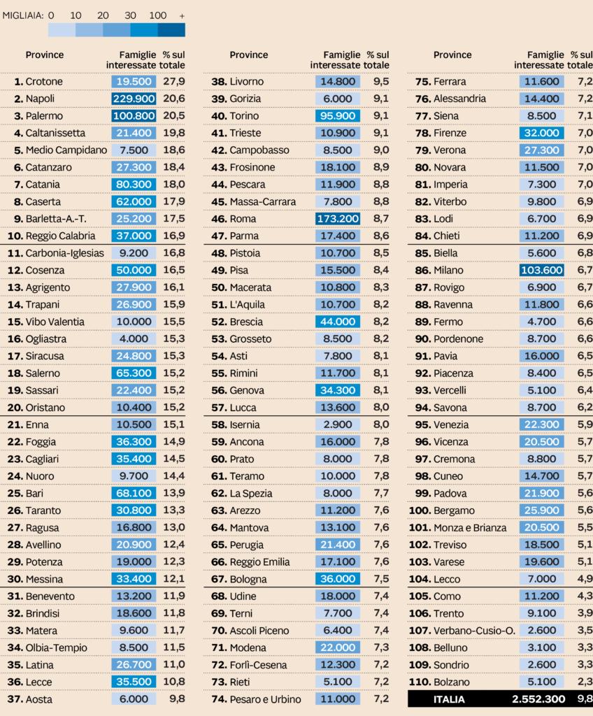 reddito di cittadinanza ascoli sole 24 ore