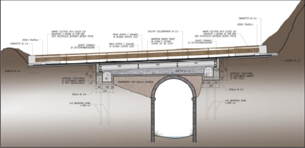 progetto ponte cerreto-monsampietro